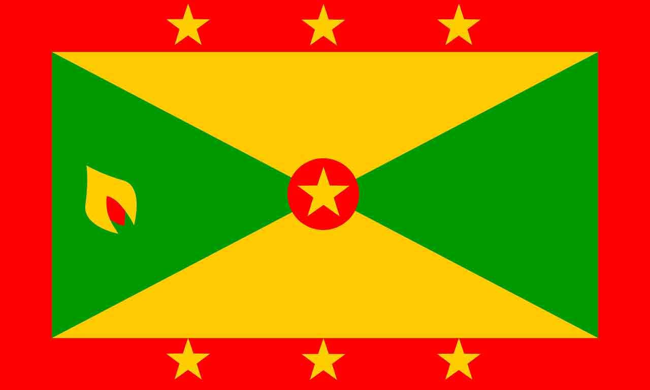 Sở hữu quốc tịch Grenada quyền lực